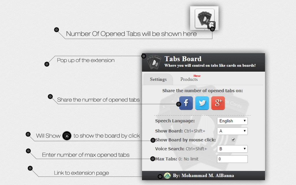 Tabs Board version 2 - second description