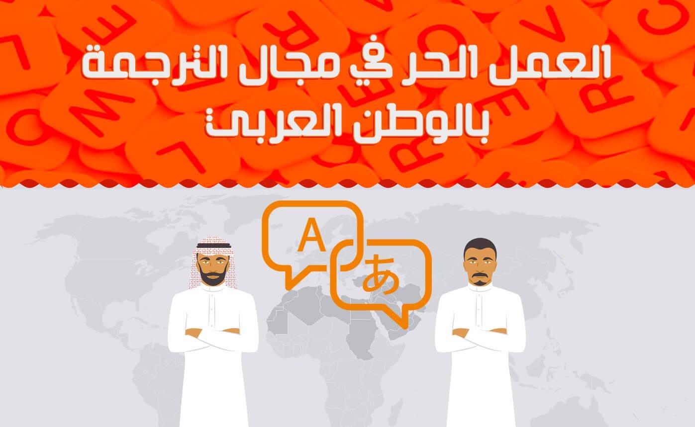 العمل الحر في مجال الترجمة بالوطن العربي [ انفوجرافيك ]